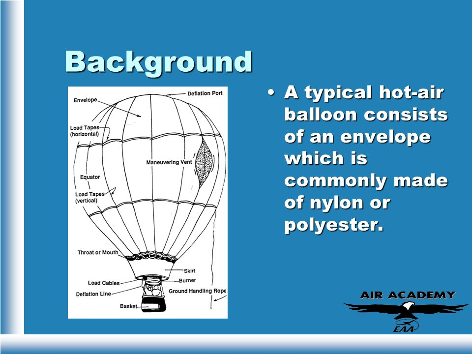BackgroundA typical hot-air balloon consists of an envelope which is commonly made of nylon or polyester.