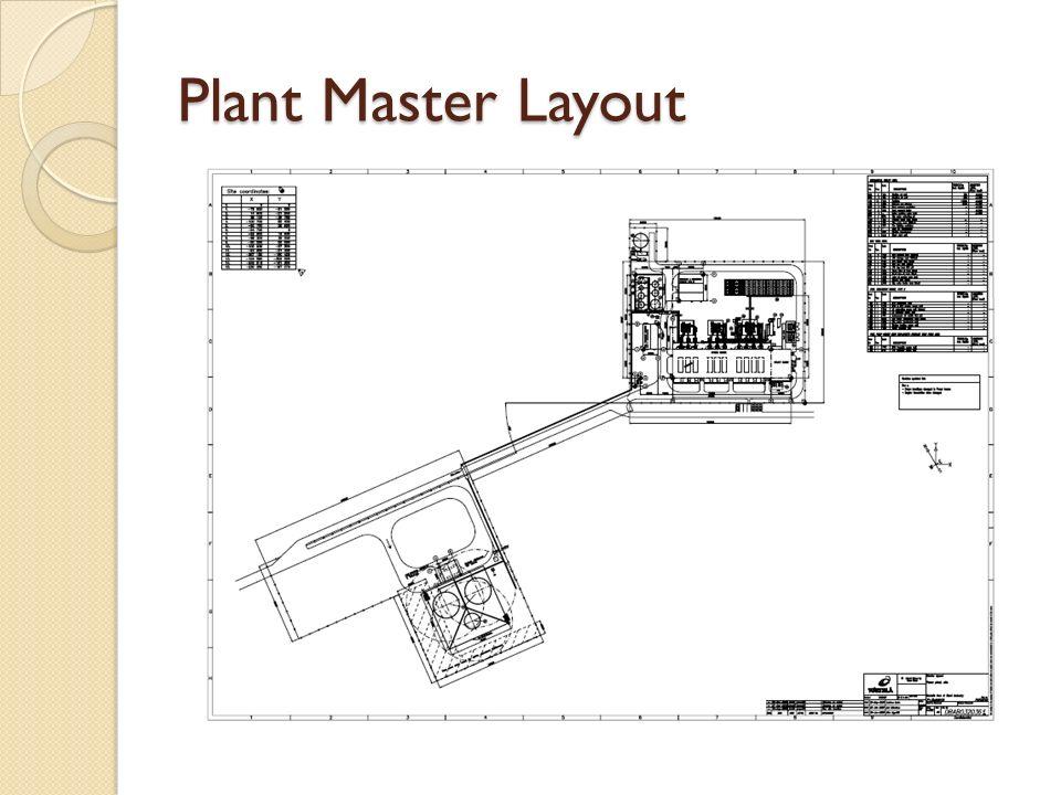 Plant Master Layout