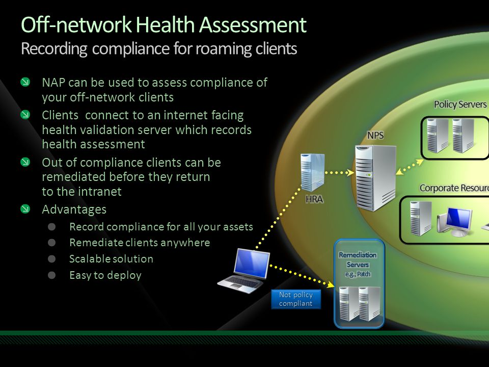 Off-network Health Assessment Recording compliance for roaming clients