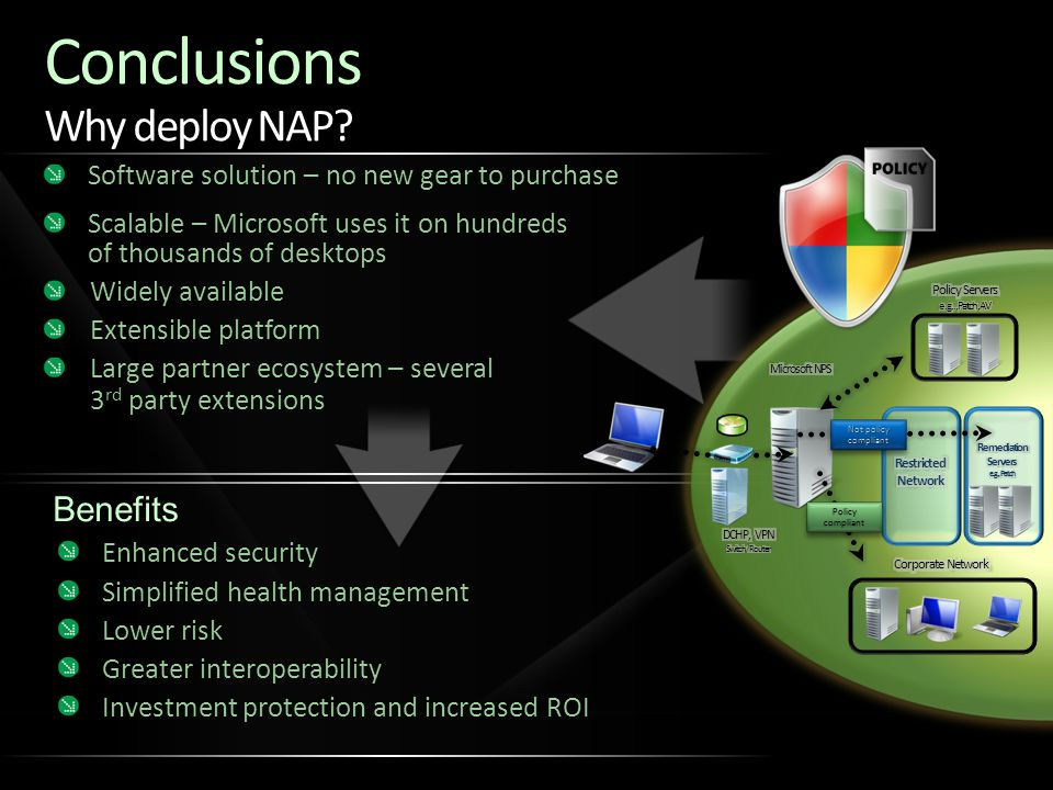 Conclusions Why deploy NAP