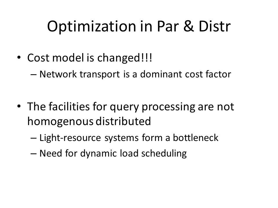 Optimization in Par & Distr