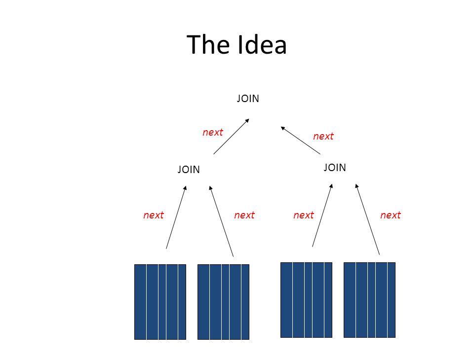 The Idea JOIN next next next next next next