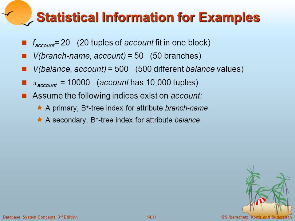Statistical Information for Examples