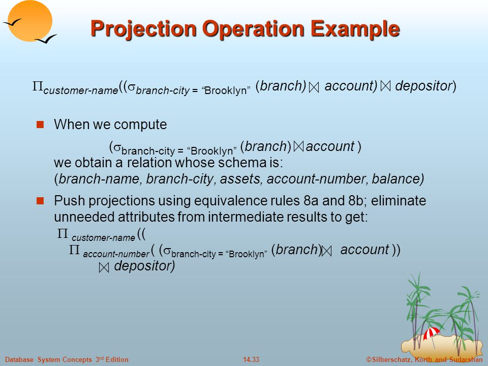Projection Operation Example