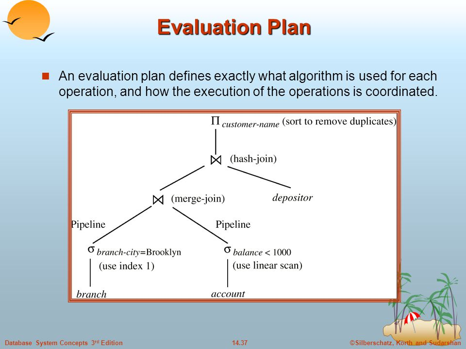 Evaluation Plan An evaluation plan defines exactly what algorithm is used for each operation, and how the execution of the operations is coordinated.