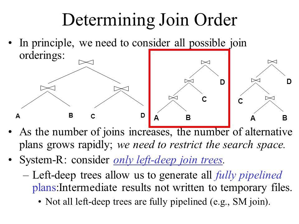Determining Join Order