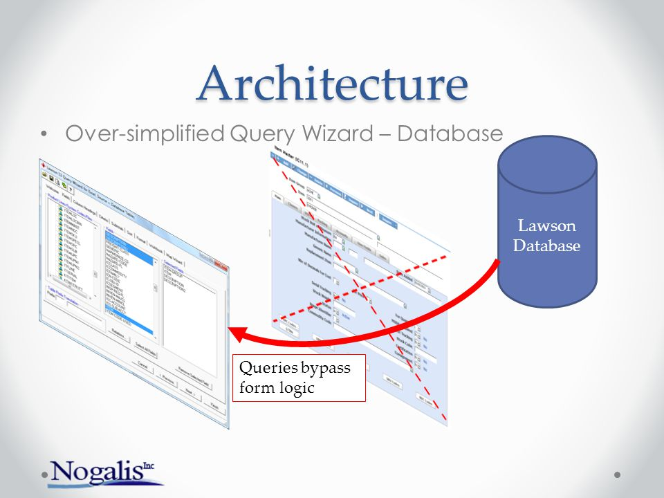Architecture Over-simplified Query Wizard – Database Lawson Database