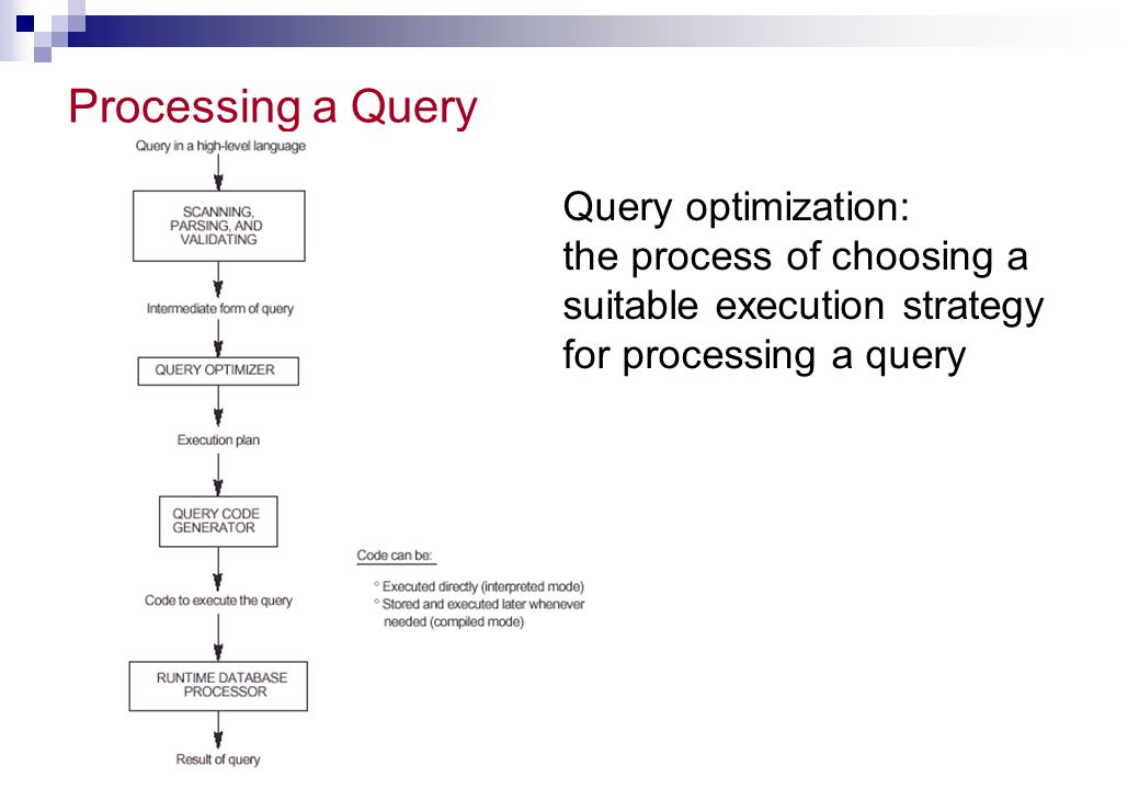 Processing a Query Query optimization: the process of choosing a suitable execution strategy for processing a query.