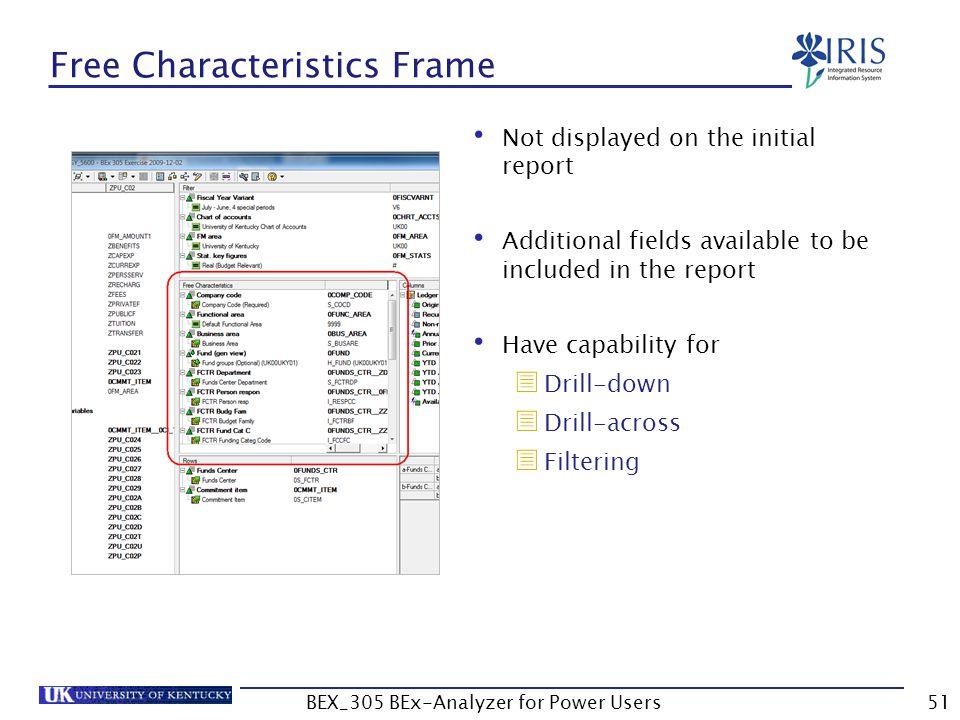 Free Characteristics Frame