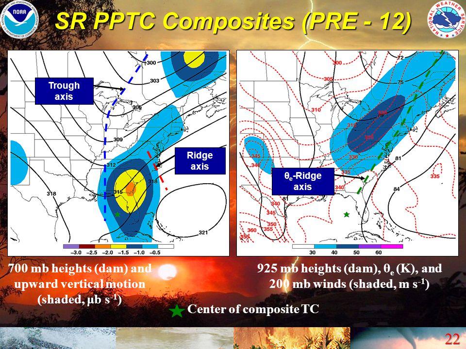 SR PPTC Composites (PRE - 12)
