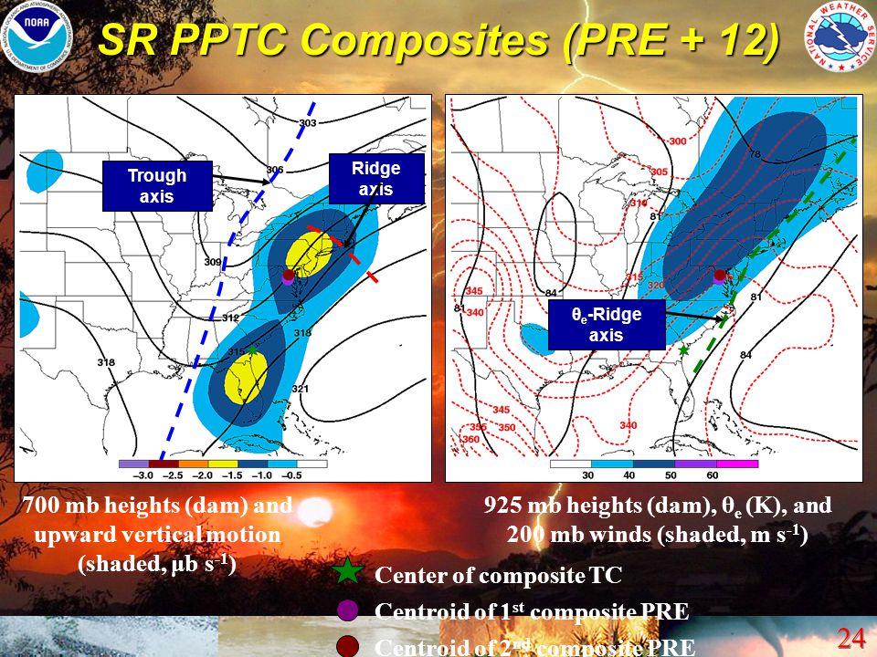 SR PPTC Composites (PRE + 12)