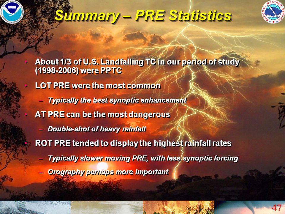 Summary – PRE Statistics