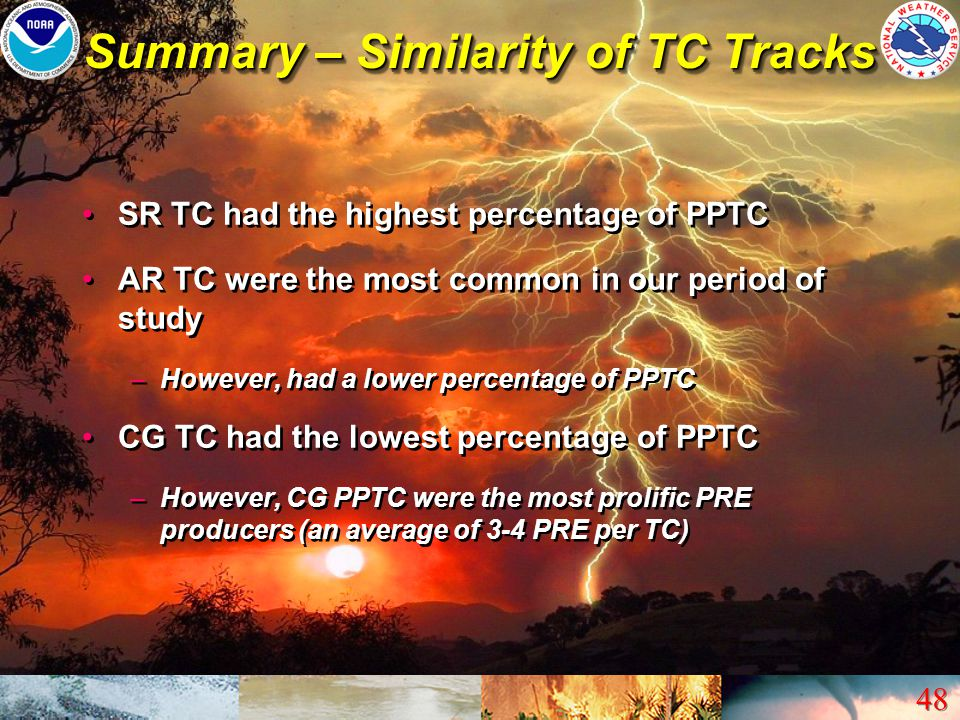 Summary – Similarity of TC Tracks