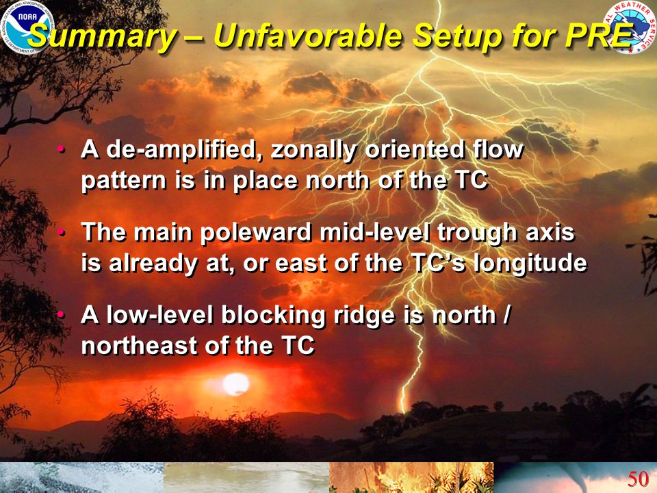 Summary – Unfavorable Setup for PRE