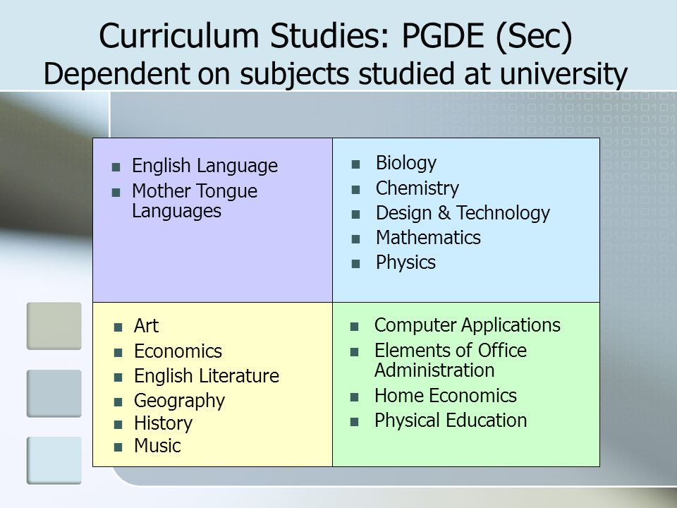 Curriculum Studies: PGDE (Sec) Dependent on subjects studied at university