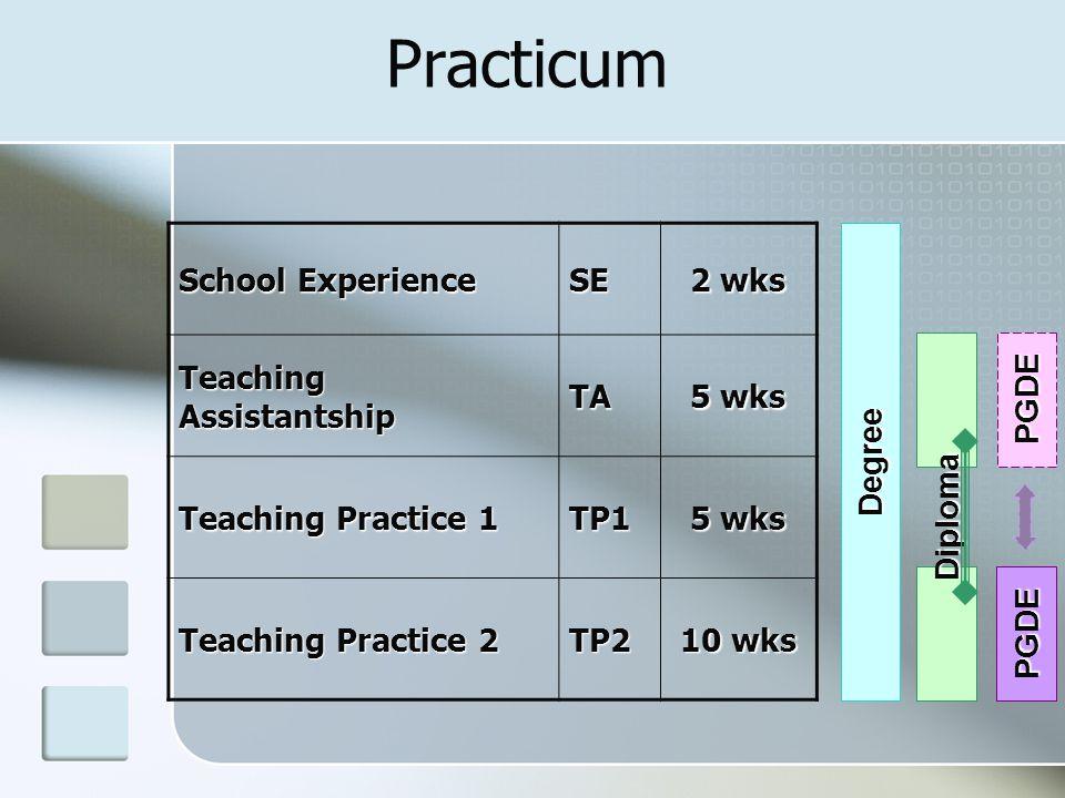 Practicum School Experience SE 2 wks Teaching Assistantship TA 5 wks