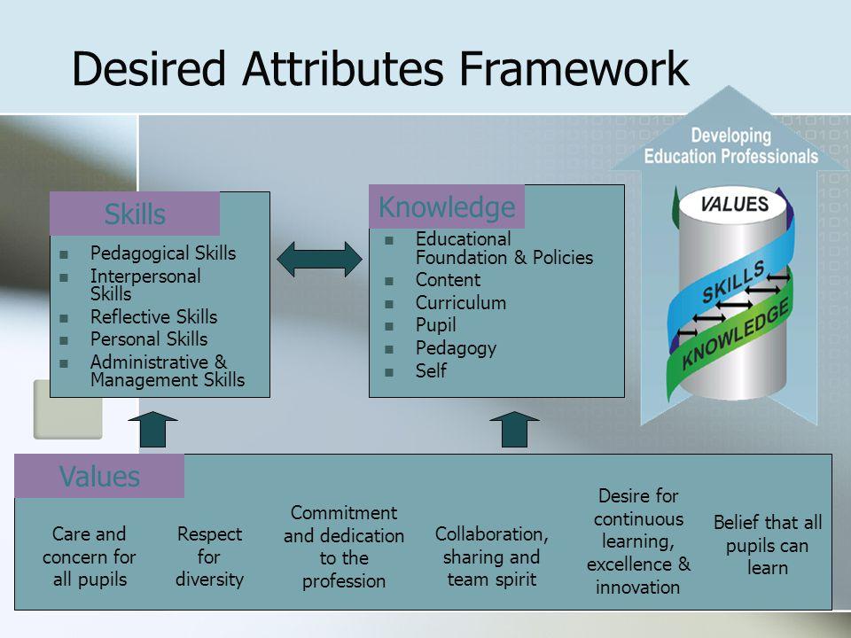 Desired Attributes Framework