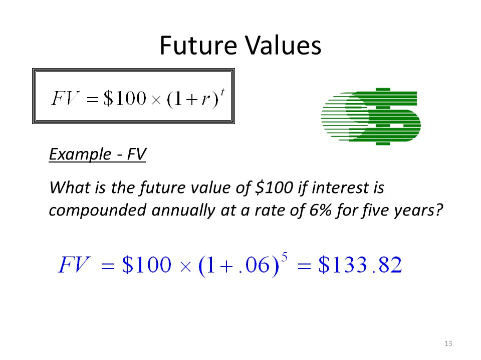 Future Values Example - FV