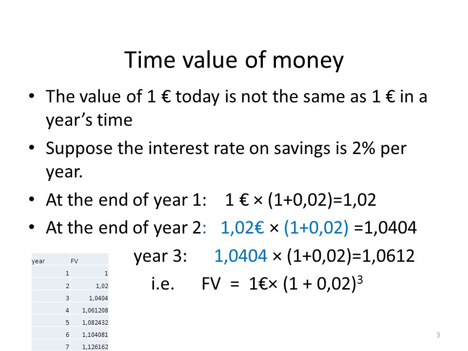 Time value of money The value of 1 € today is not the same as 1 € in a year's time. Suppose the interest rate on savings is 2% per year.