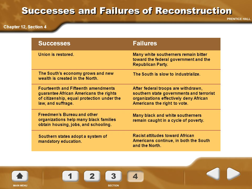 was reconstruction a failure Why was reconstruction a failure after the civil war was finished, the south has been reconstructed or recreated during abraham lincoln's presidency.