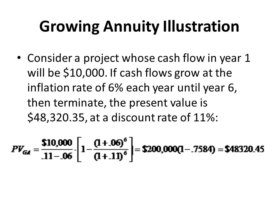 Growing Annuity Illustration