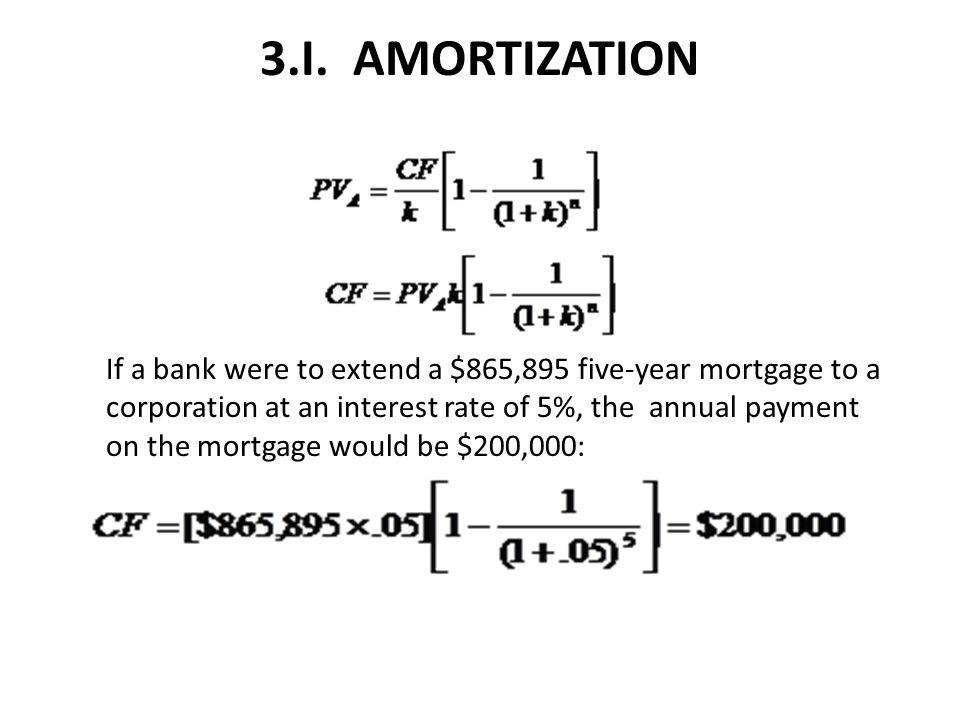 3.I. AMORTIZATION
