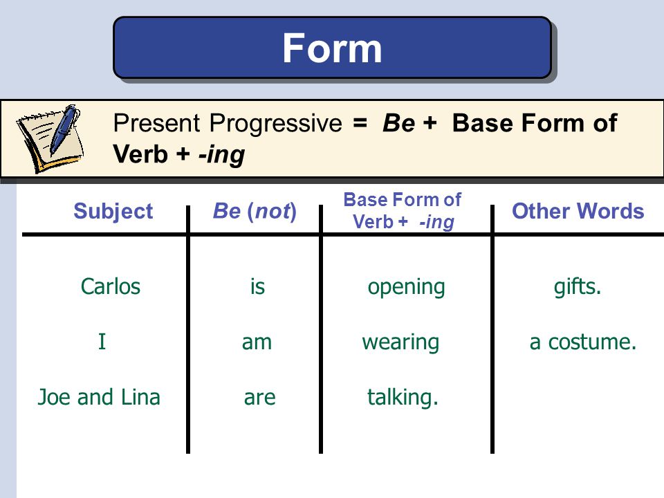 Form Present Progressive = Be + Base Form of Verb + -ing Subject