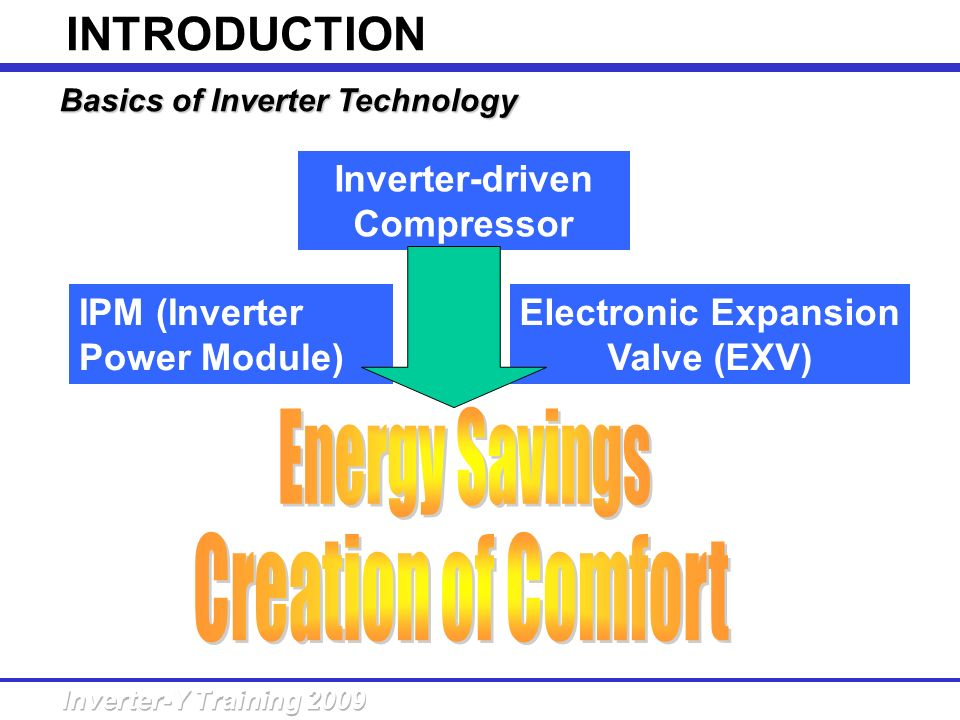 Inverter-driven Compressor Electronic Expansion Valve (EXV)