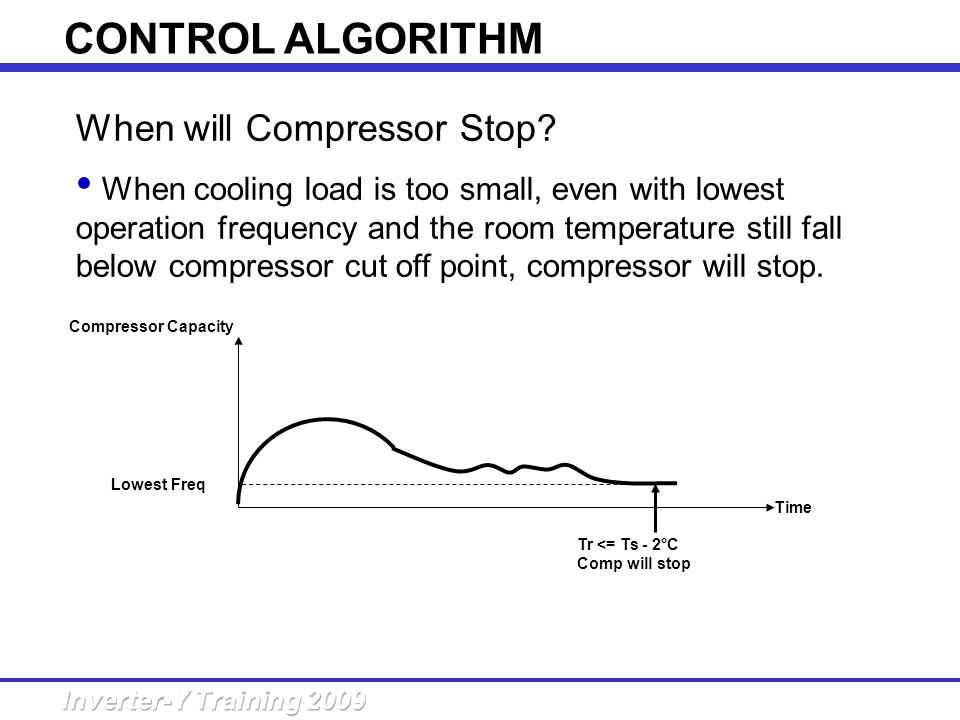 CONTROL ALGORITHM When will Compressor Stop