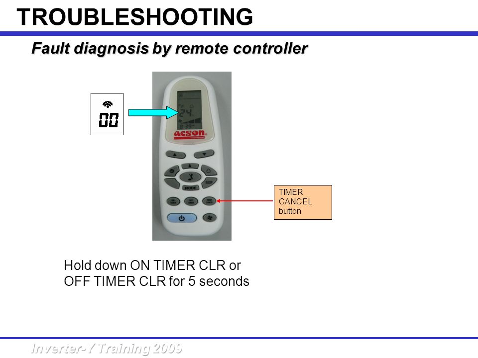 TROUBLESHOOTING Fault diagnosis by remote controller