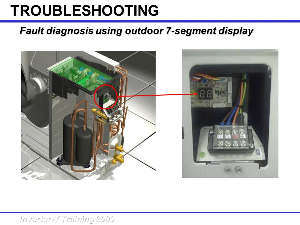 TROUBLESHOOTING Fault diagnosis using outdoor 7-segment display 45