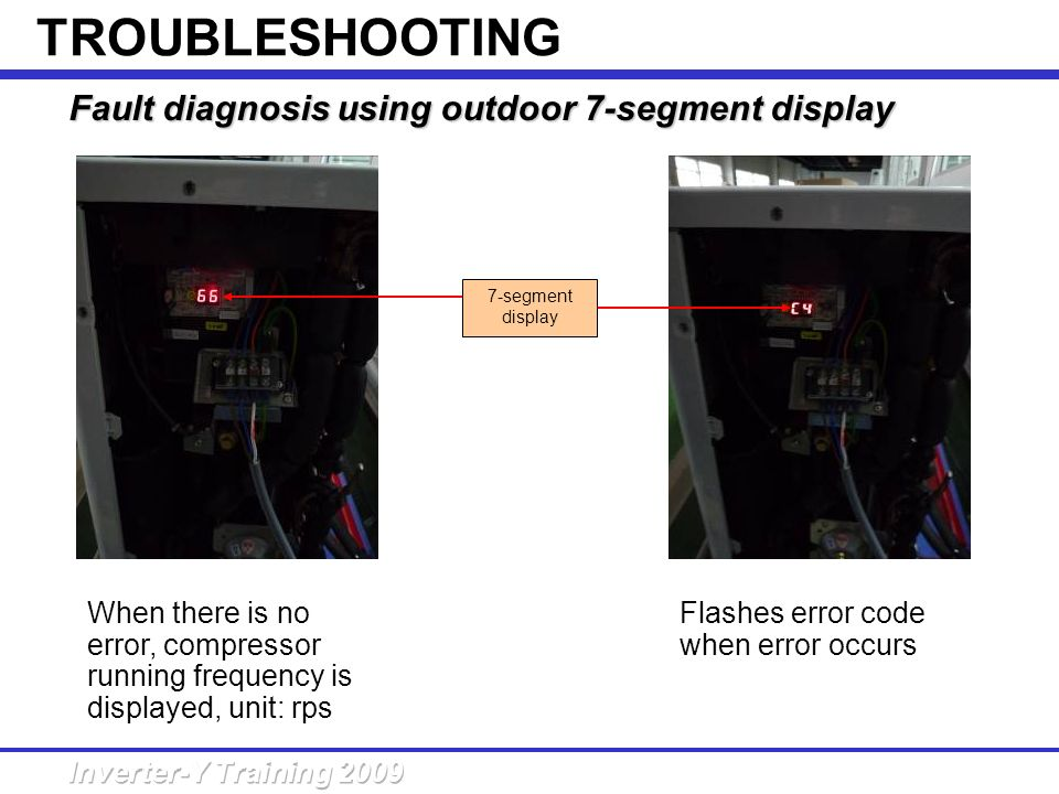 TROUBLESHOOTING Fault diagnosis using outdoor 7-segment display