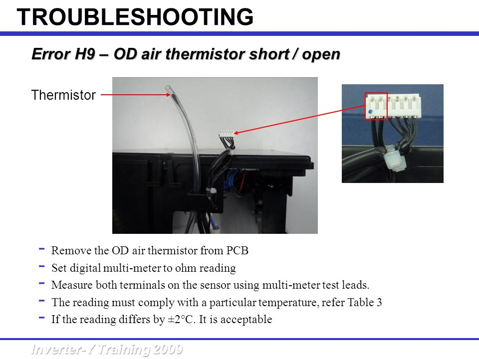 TROUBLESHOOTING Error H9 – OD air thermistor short / open Thermistor