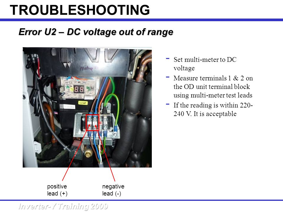 TROUBLESHOOTING Error U2 – DC voltage out of range