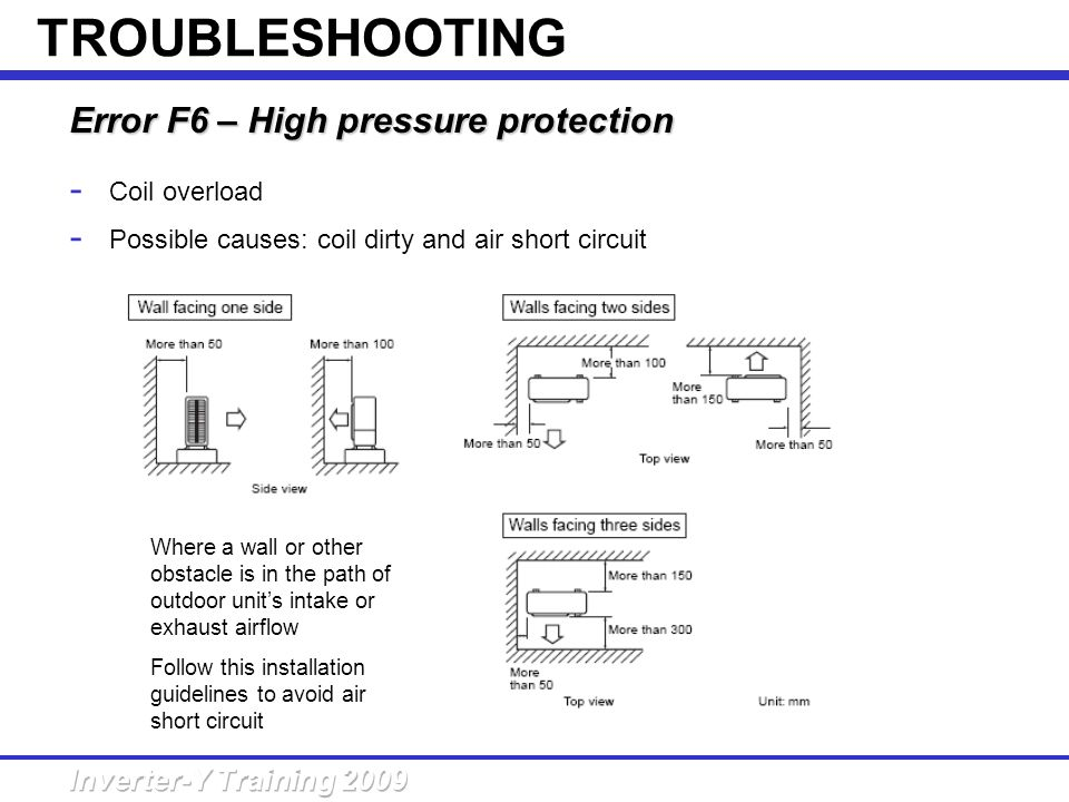 TROUBLESHOOTING Error F6 – High pressure protection Coil overload