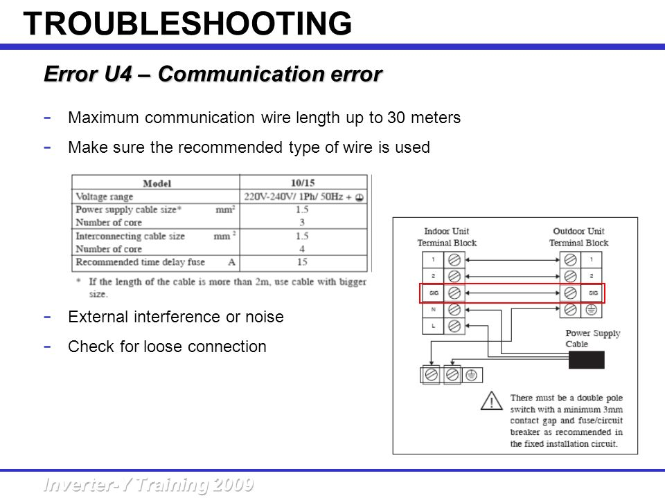 TROUBLESHOOTING Error U4 – Communication error