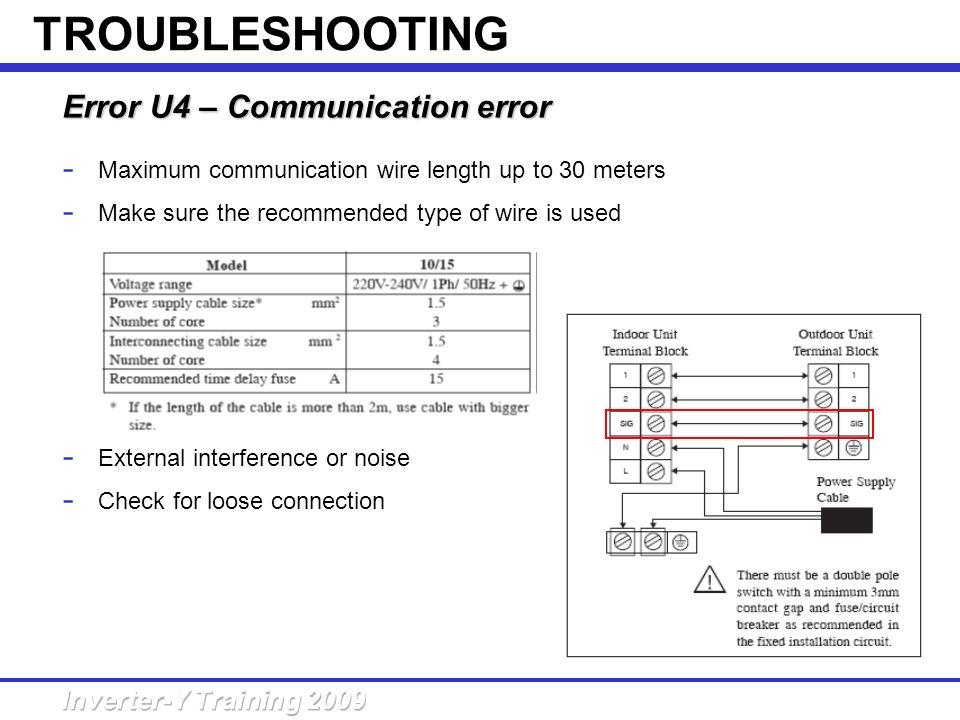 TROUBLESHOOTING Error U4 – Communication error