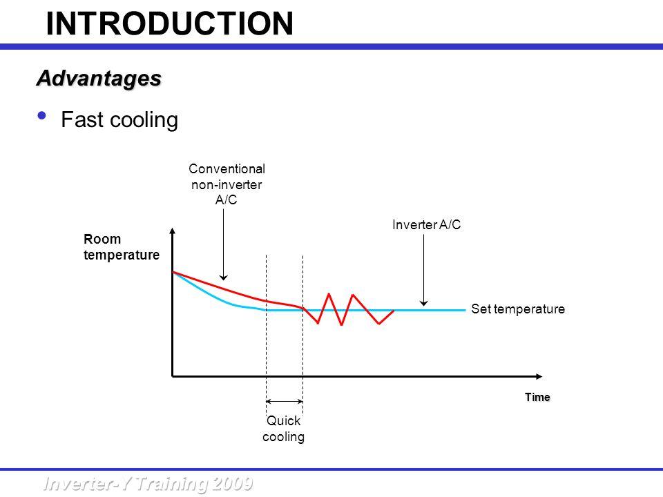 Conventional non-inverter A/C