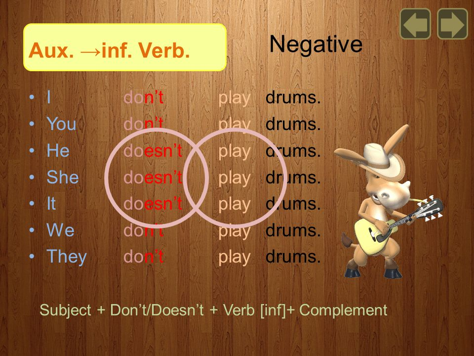 Negative Aux. →inf. Verb. I don't play drums. You don't play drums.