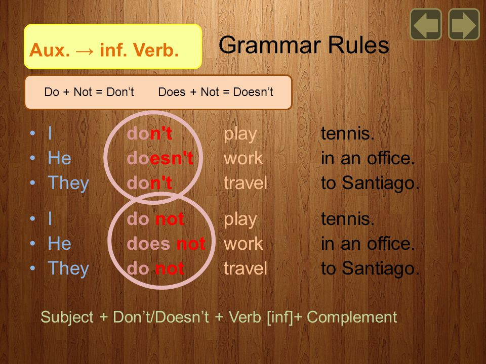 Grammar Rules Aux. → inf. Verb. I don t play tennis.