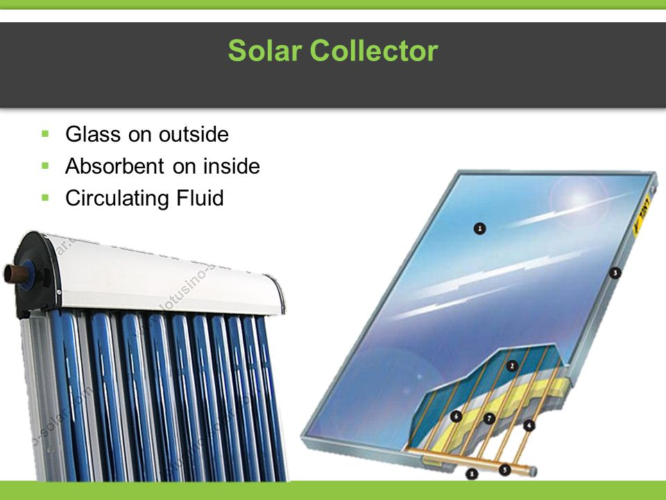 Solar Collector Glass on outside Absorbent on inside Circulating Fluid