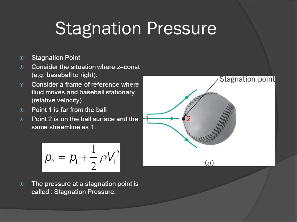 Stagnation Pressure 1 2 Stagnation Point