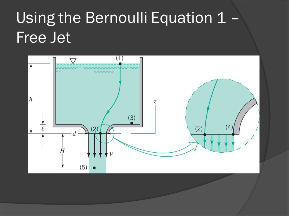 Using the Bernoulli Equation 1 – Free Jet