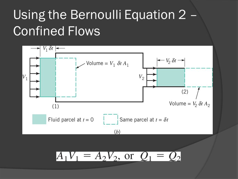 Using the Bernoulli Equation 2 – Confined Flows
