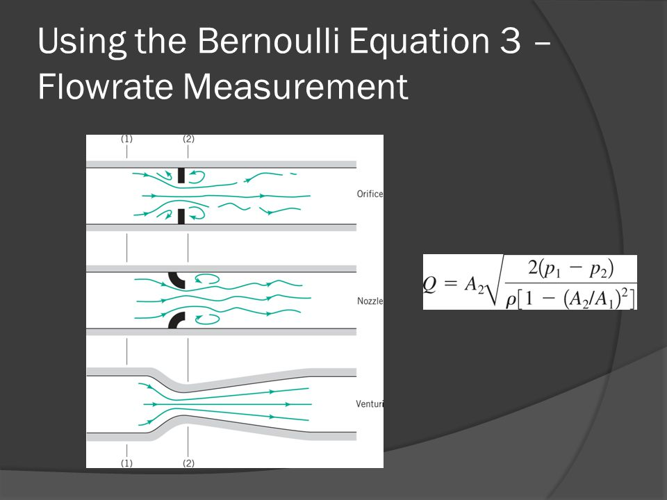 Using the Bernoulli Equation 3 – Flowrate Measurement