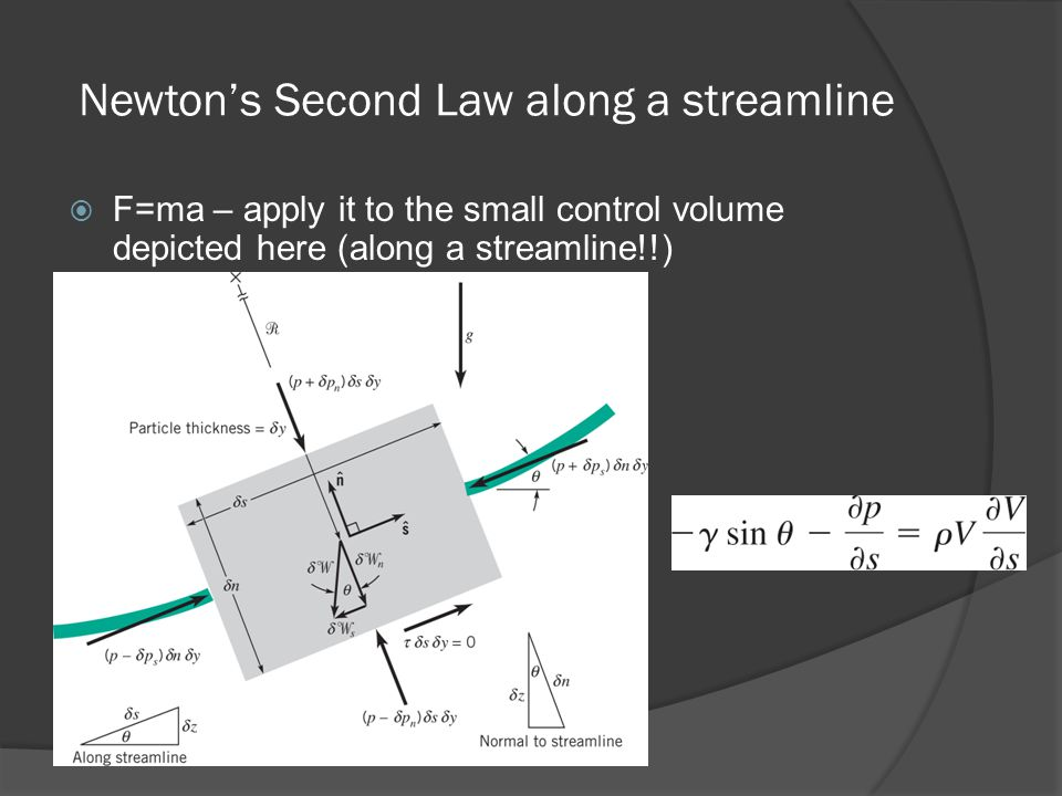 Newton's Second Law along a streamline