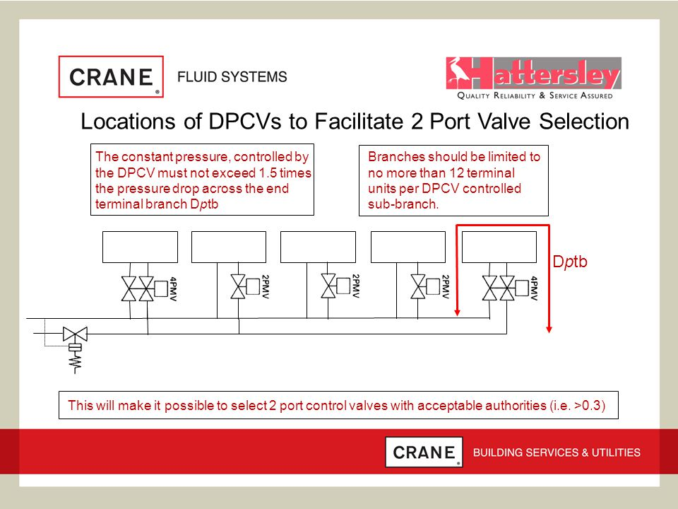 Locations of DPCVs to Facilitate 2 Port Valve Selection
