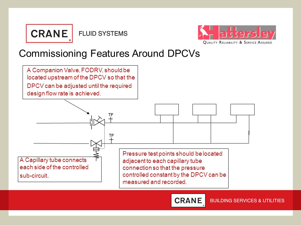 Commissioning Features Around DPCVs