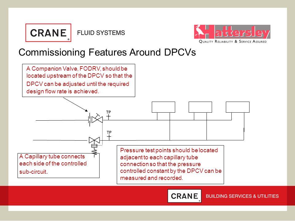 Commissioning Features Around DPCVs
