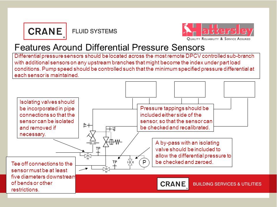 Features Around Differential Pressure Sensors